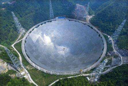 """射电望远镜""""天眼""""的工作原理是什么呢?"""