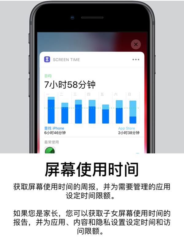 "iOS12的""屏幕时间""该如何使用"